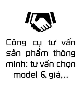 Công cụ tư vấn sản phẩm thông minh: tư vấn chọn model & giá,..
